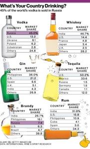 Country Spirit Consumption