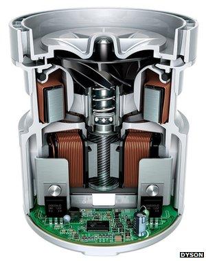 Dyson tap motor