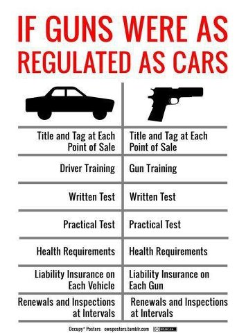 Gun Car Comparison